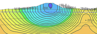 堤防の耐震性能照査