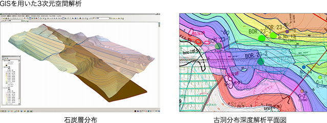 GISを用いた3次元空間解析