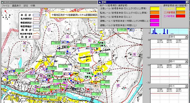 地すべり自動観測システム