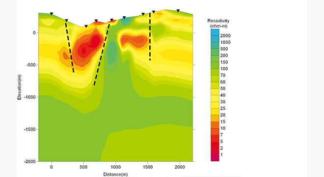 MT法とAMT法を併用した2次元解析比抵抗断面図