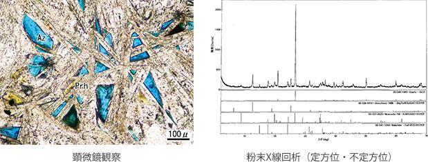 顕微鏡観察、粉末X線回析(定方位・不定方位)
