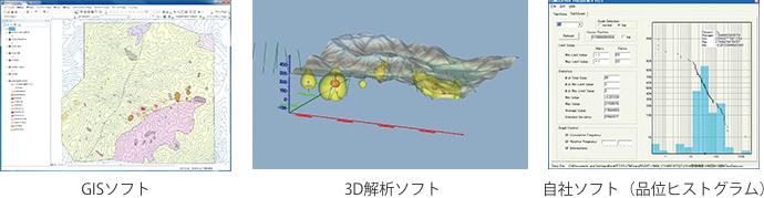 GISソフト、3D解析ソフト、自社ソフト(品位ヒストグラム)